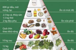 tháp vitamin tổng hợp